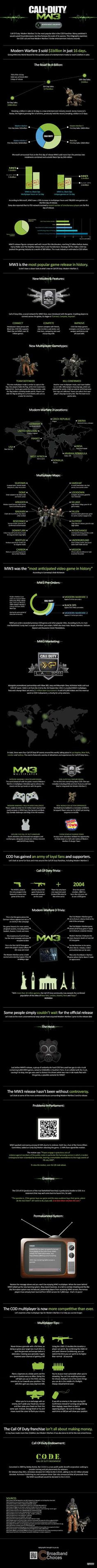 Call of Duty Modern Warfare 2 - Poster Ghost - PC Gamers Unite ...
