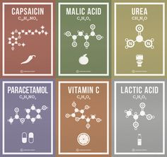 You might remember a short while back I started creating a series of postersfeaturing everydaychemical moleculesto help decorate my classroom.Here are the next six in this ongoing project!As b…