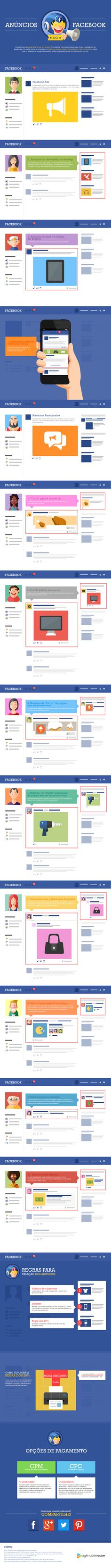Infográfico - Anúncios do Facebook