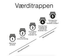 Astrid Haug - værditrappen for sociale medier