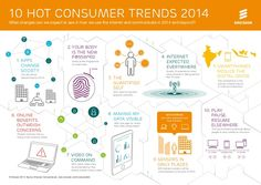 What changes can we expect to see in how we use the internet and communicate in 2014 and beyond? #trends