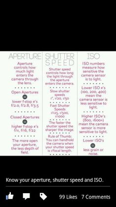 Know your aperture. #Photography #Tips