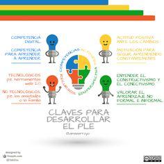 Blog Educativo   Nuevas tecnologías aplicadas a la educación   Educa con TIC