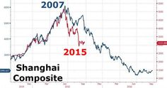Japanese Stocks Tumble After Holiday, China Default Risk Hits 2 Year Highs As Yuan Weakens For 4th Day | Zero Hedge