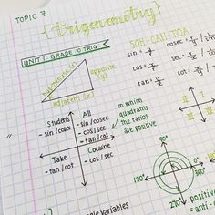 "1,683 Likes, 27 Comments - SmartGirl (@smartgirlstudy) on Instagram: ""Good Night my Lovies These are a little snippet of my notes for tomorrow's math test... been super…"""