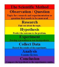 what is critical thinking in science