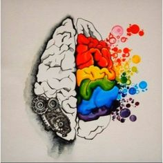 Left brain is more analytical, logical, and organizational. Right brain is more intuitive, thoughtful, and creative. People are said to refer to one side more than the other.