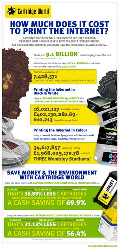 How much it would cost to print the ENTIRE Internet #infographic