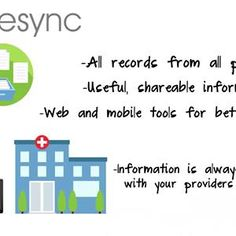 Caresyc allows you to montier, manage and track the medical records kept between you are you doctor. It also makes it easy to connect and make a appointments to achieve the most efficient and effective care. http://urika.co/caresync/ #HealthCare #Health #Medical #Records #Disease #Doctors #Specialists