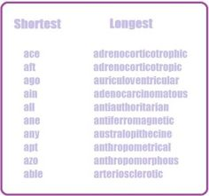 A list of Adjectives starting with A