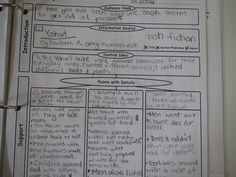GO for writing expository text