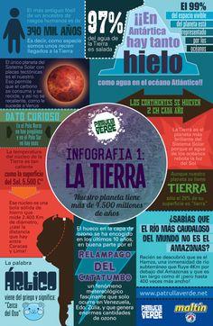 El día de la Tierra #infografia