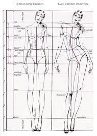 Image result for fashion design croquis