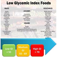 A low glycemic index diet helps balance blood sugar and keep insulin levels stable. This helps keep weight gain away!