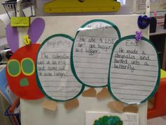 This is a great tool to use a teacher to model the beginning, middle, and end for the book The Very Hungry Caterpillar. I really liked this idea because I plan to teach Kindergarten or 1st grade and this is one of my favorite children's picture books.