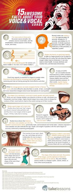 Piano Cords Awesome Facts About Your Voice and Vocal Cords - Vocal health for singers is an important topic. After all, as a singer, your voice — and, actually, your entire body — is your instrument! It only makes sense to fully understand how it… Vocal Lessons, Music Lessons, Singing Tips, Singing In The Rain, Singing Coach, Singing Lessons For Kids, Vocal Training, Singing Training, Singing Techniques