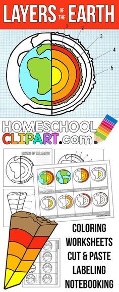 Free Layers of the Earth Printables Notebooking Pages Science Journal Nomenclature Cards Labeling Worksheet Charts & Coloring Pages. Even the clipart to make your own resources free at HomeschoolClipart. 6th Grade Science, Middle School Science, Elementary Science, Science Classroom, Science Lessons, Teaching Science, Science For Kids, Science Projects, Teaching Tips