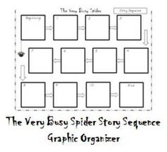 Love For Kindergarten: The Very Busy Spider Story Sequence Activity Freebie Story Sequencing, Sequencing Activities, Book Activities, Story Retell, Literacy Worksheets, Holiday Activities, The Very Busy Spider, Thinking Maps, Kindergarten Literacy