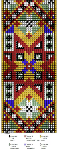 Bead Loom Patterns, Beading Patterns, Cross Stitch Patterns, Native American Beadwork, Loom Weaving, Yarn Crafts, Perler Beads, Cross Stitch Embroidery, Loom Bracelets