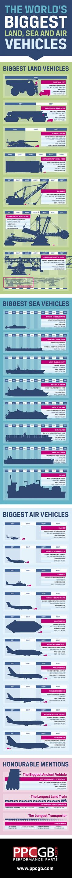 The Largest Land, Sea and Air Vehicles in the World Infographic