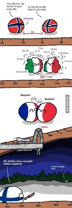 How Europeans meet each others