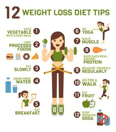 12 weight loss diet tips