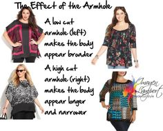 Higher cut armholes and slimmer sleeves slim the torso, shoulders and bust. (Wide armholes & wide sleeves make the torso appear bigger. This can balance pear shape bodies.)