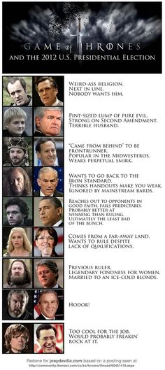 Game of throne n government