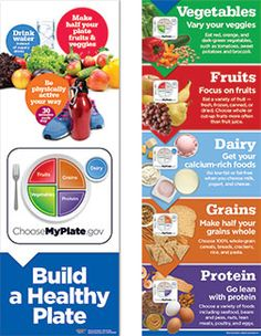 60 best myplate images on pinterest my plate nutrition education