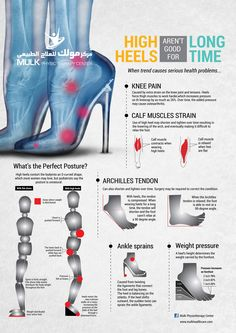 HIGH HEELS ARE NOT GOOD FOR A LONG TIME... For more information, visit: http://mulkhealthcare.com/