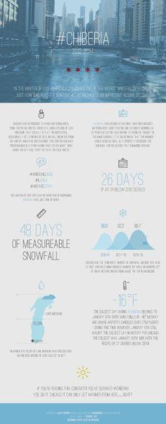 #Chiberia Infographic - JJ Lee Design