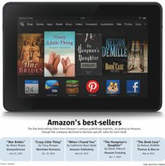 Amazon's latest page-turner: book publishing  After forever changing book-selling, Amazon is now embarked on a wide-ranging venture th...