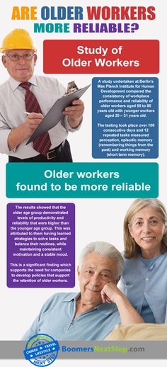 A study undertaken at Berlin's Max Planck Institute for Human Development compared the consistency of workplace performance and reliability of older workers aged 65 to 80 years old with younger workers aged 20 – 31 years old.