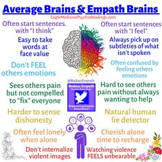 Empath Traits, Intuitive Empath, Empath Abilities, Psychic Abilities, Indigo Children Traits, Crazy Feeling, Psychic Readings, Mind Body Soul, Psychology Facts