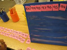 The Reading Corner: Math Daily 5  Backwards number sort