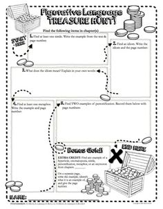 Figurative Language Treasure Hunt: Use With ANY Text - A fun close-reading activity for upper elementary and middle school students.