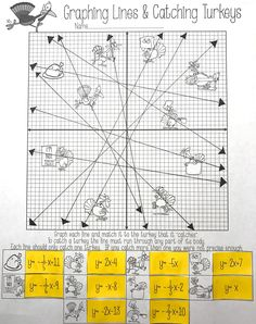Graphing Linear Equations Practice Worksheet