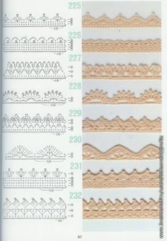 Pattern diagram for pretty crochet edging. Neat idea for dish-cloths, tea-towels, coasters and + Crochet Free Edging Patterns You Should KnowCrochet Beautiful Boarderscould Be PutAdd Borders to your blankets and afghans!Crochet Symbols a Crochet Border Patterns, Crochet Lace Edging, Crochet Diagram, Crochet Chart, Lace Patterns, Filet Crochet, Irish Crochet, Crochet Edgings, Crochet Diy