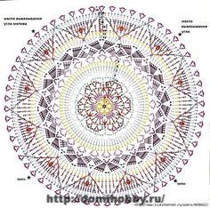 Best 12 Crochet Mandala + Diagram + Free Pattern Step By Step – SkillOfKing.Com - Her Crochet Motif Mandala Crochet, Crochet Circles, Crochet Motifs, Crochet Blocks, Crochet Diagram, Crochet Stitches Patterns, Doily Patterns, Crochet Chart, Crochet Squares