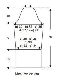 schéma manche gilet Pt mouss P