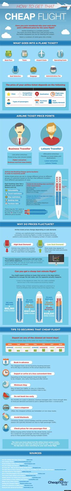 Cheap Flights 101: How To Snag An Inexpensive Plane Ticket (INFOGRAPHIC)