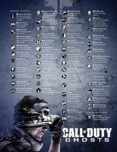 Call of Duty: Ghosts - Trophies/Achievements