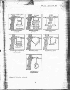 Tree-swing-picture-softwarebook-1992.