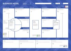"""The """"Business Model Canvas"""" has been designed to visualize the essential ingredients of a business model as a future business scenario, on one page. The left p… Business Model Template, Business Design, Marketing Strategy Template, Marketing Plan, Business Notes, Business Tips, Enterprise Architecture, Financial Modeling, Business Model Canvas"""
