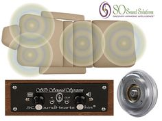 SO Sound SoundHearts™ Acoustic Resonance Therapy and Music System Music System, Relaxing Music, Acoustic, Therapy, Calming Music, Healing