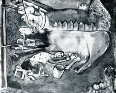 The Milkmaid by Marc Chagall, woman on a stool reaching for a cow's udder while