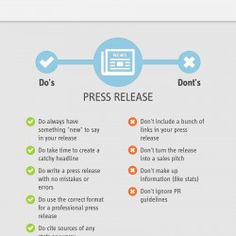 The infographic highlights the best practices and the Do's and Dont's of Content Marketing