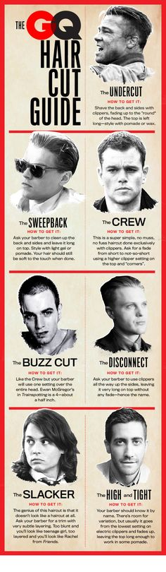 Well that's useful! | The GQ Take-To-The-Barber Haircut Guide