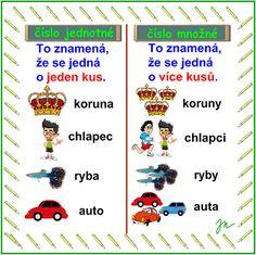 Language, Activities, Math, School, Literatura, Dyslexia, Math Resources, Languages, Language Arts
