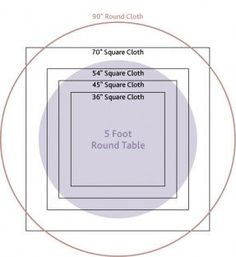Good To KNOW: Table Cloth For 5 Foot Round Table Seating Capacity: 8  Comfortablyu2026